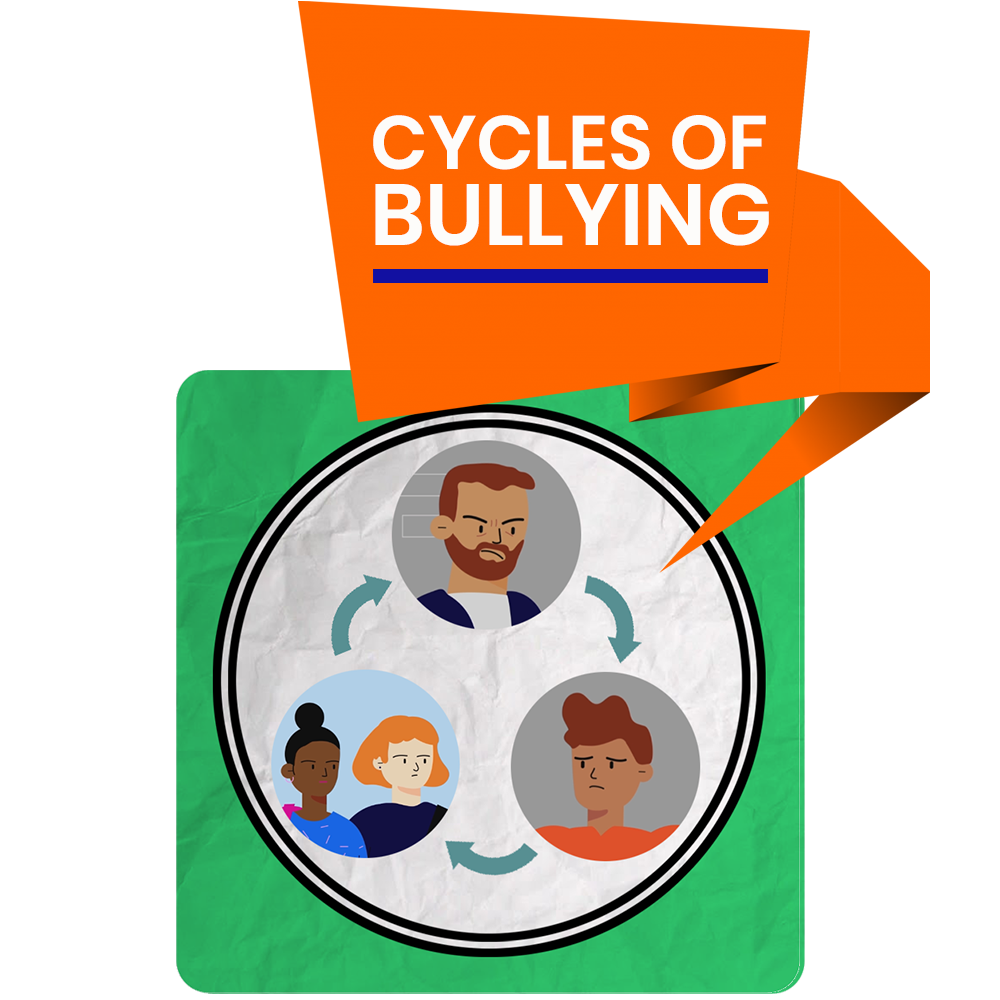 DFACurr_CyclesOfBullying